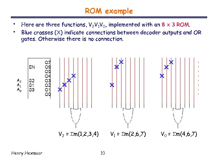 ROM example • • Here are three functions, V 2 V 1 V 0,