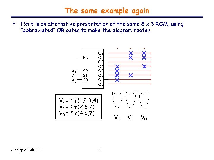 The same example again • Here is an alternative presentation of the same 8