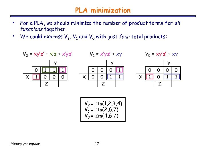 PLA minimization • • For a PLA, we should minimize the number of product