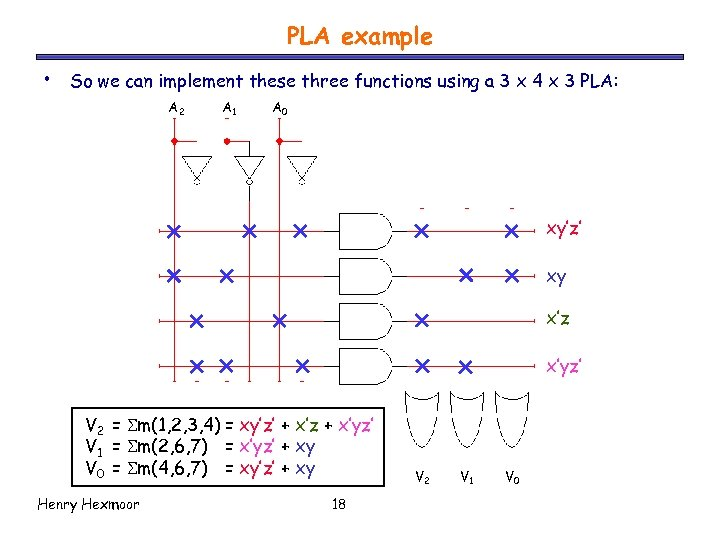 PLA example • So we can implement these three functions using a 3 x