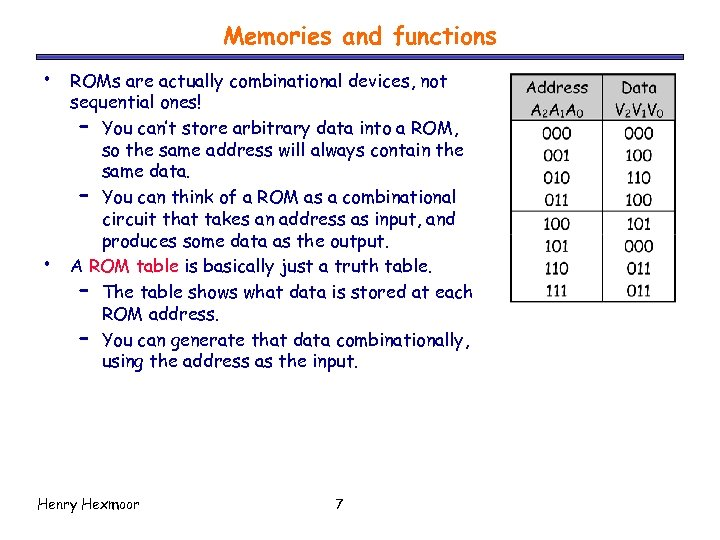 Memories and functions • • ROMs are actually combinational devices, not sequential ones! –