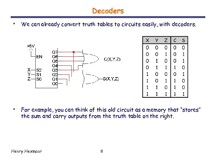 Decoders • We can already convert truth tables to circuits easily, with decoders. •