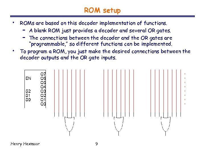 ROM setup • • ROMs are based on this decoder implementation of functions. –