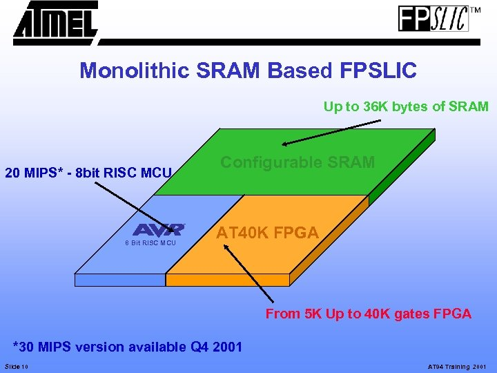 Monolithic SRAM Based FPSLIC Up to 36 K bytes of SRAM 20 MIPS* -