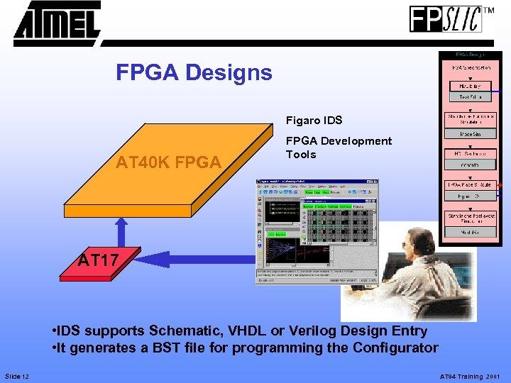 FPGA Designs Figaro IDS AT 40 K FPGA Development Tools AT 17 • IDS