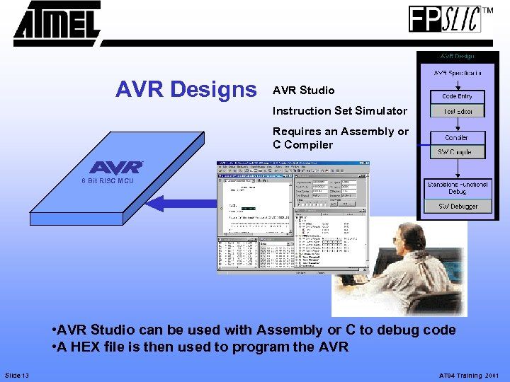 AVR Designs AVR Studio Instruction Set Simulator Requires an Assembly or C Compiler 8