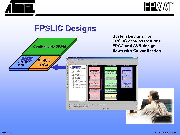 FPSLIC Designs Configurable SRAM 8 Bit RISC MCU Slide 14 System Designer for FPSLIC