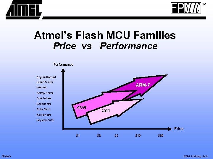 Atmel's Flash MCU Families Price vs Performance Engine Control Laser Printer ARM-7 Internet Settop