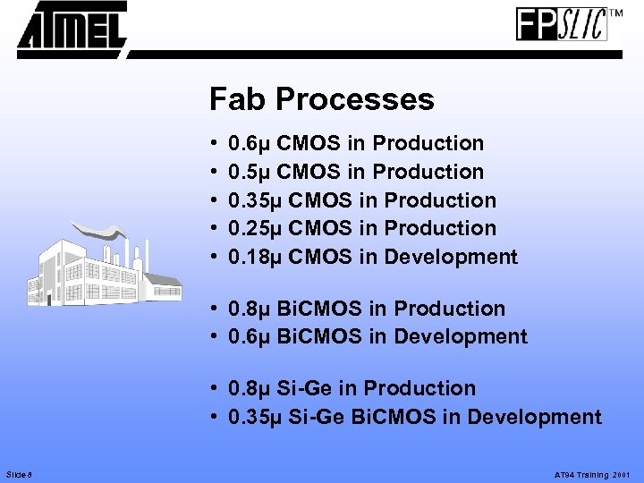 Fab Processes • • • 0. 6µ CMOS in Production 0. 5µ CMOS in