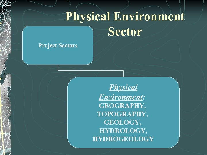 Physical Environment Sector Project Sectors Physical Environment: GEOGRAPHY, TOPOGRAPHY, GEOLOGY, HYDROGEOLOGY