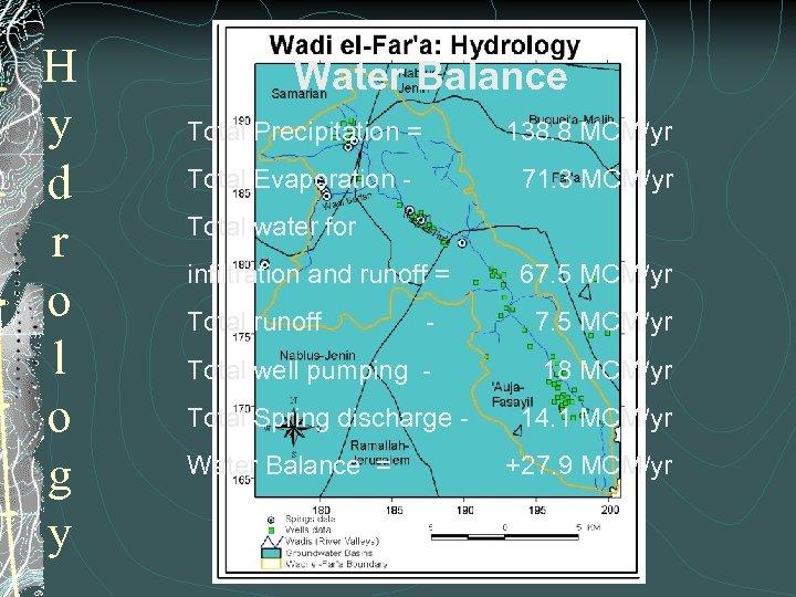 H y d r o l o g y Water Balance Total Precipitation =