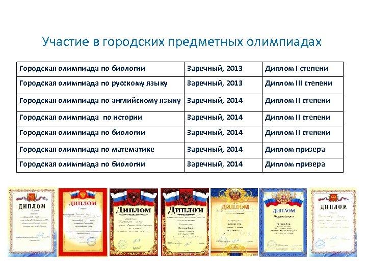 Участие в городских предметных олимпиадах Городская олимпиада по биологии Заречный, 2013 Диплом I степени