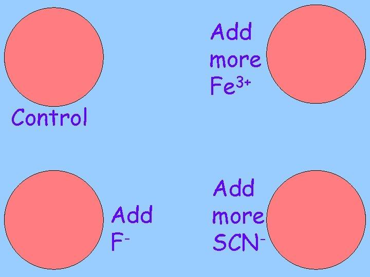 Add more Fe 3+ Control Add F- Add more SCN-