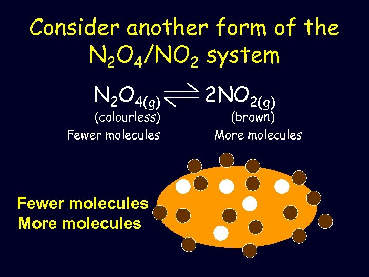 Consider another form of the N 2 O 4/NO 2 system N 2 O