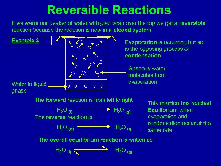 Reversible Reactions If we warm our beaker of water with glad wrap over the