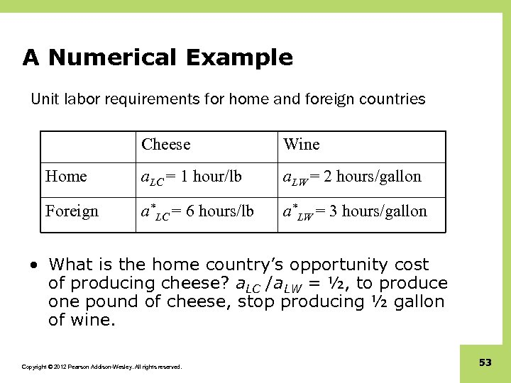 A Numerical Example Unit labor requirements for home and foreign countries Cheese Wine Home
