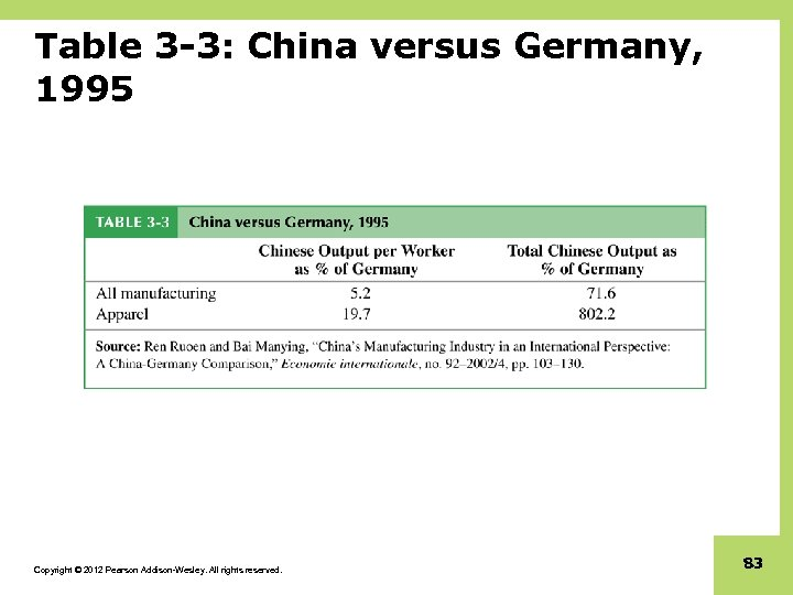 Table 3 -3: China versus Germany, 1995 Copyright © 2012 Pearson Addison-Wesley. All rights