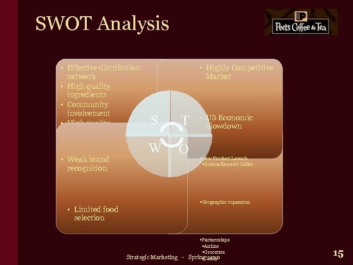 SWOT Analysis • Effective distribution network • High quality ingredients • Community involvement •