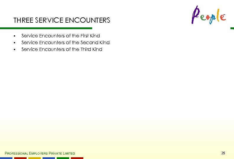 THREE SERVICE ENCOUNTERS § § § Service Encounters of the First Kind Service Encounters