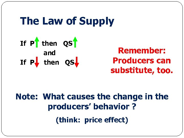The Law of Supply If P then QS and then QS Remember: Producers can