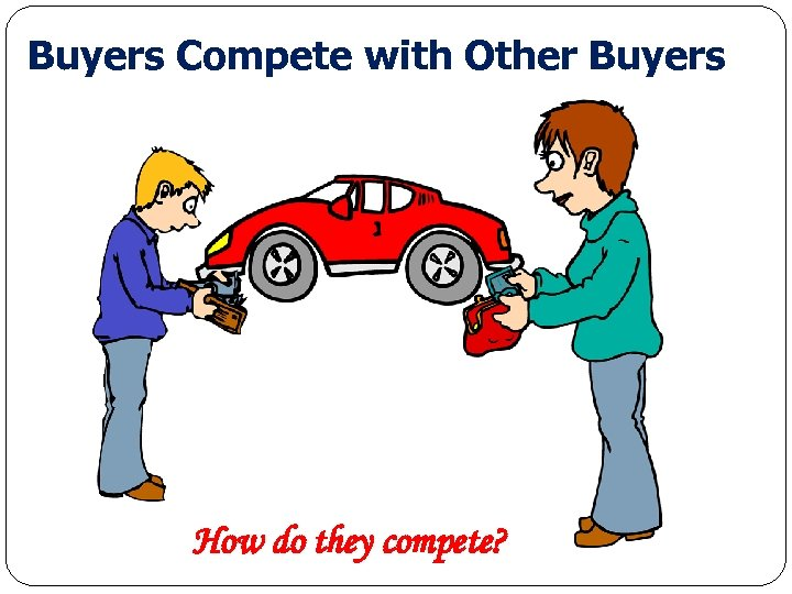 Buyers Compete with Other Buyers How do they compete? Economics for Leaders