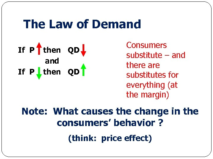 The Law of Demand If P then QD and then QD Consumers substitute –
