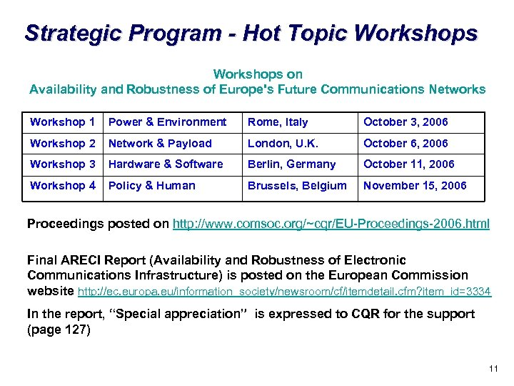 Strategic Program - Hot Topic Workshops on Availability and Robustness of Europe's Future Communications