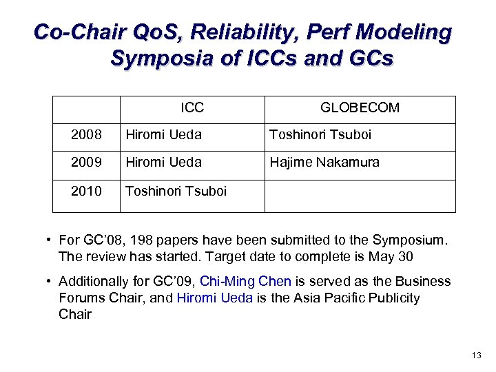 Co-Chair Qo. S, Reliability, Perf Modeling Symposia of ICCs and GCs ICC GLOBECOM 2008