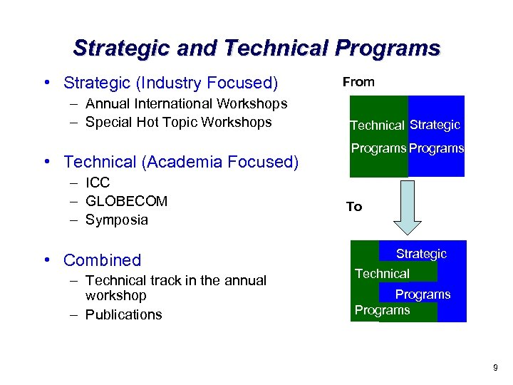 Strategic and Technical Programs • Strategic (Industry Focused) – Annual International Workshops – Special