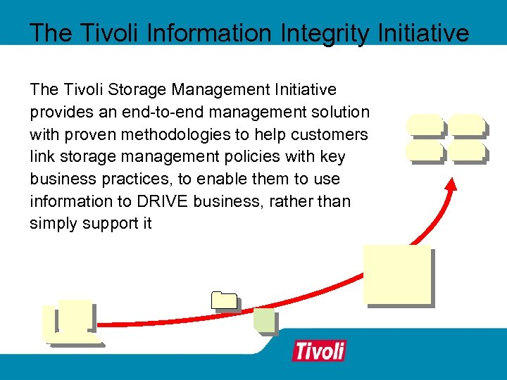 The Tivoli Information Integrity Initiative The Tivoli Storage Management Initiative provides an end-to-end management
