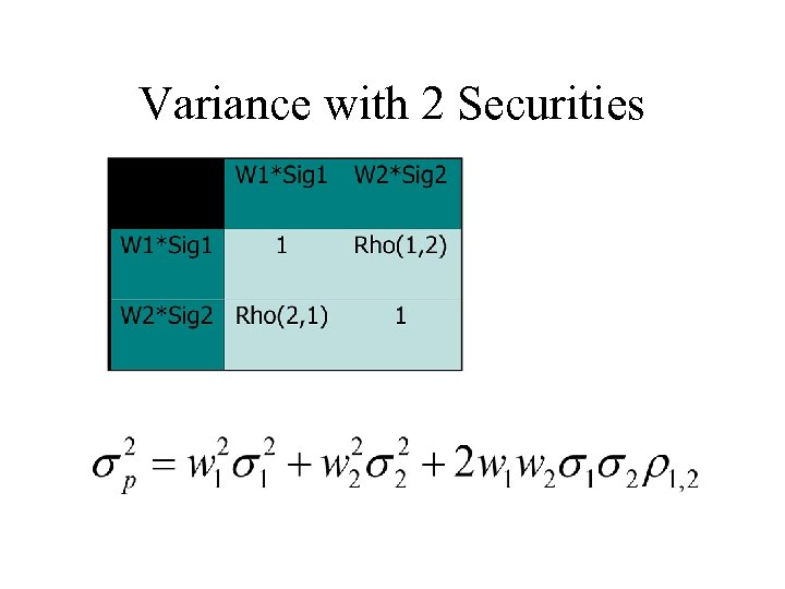 Variance with 2 Securities