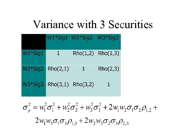 Variance with 3 Securities