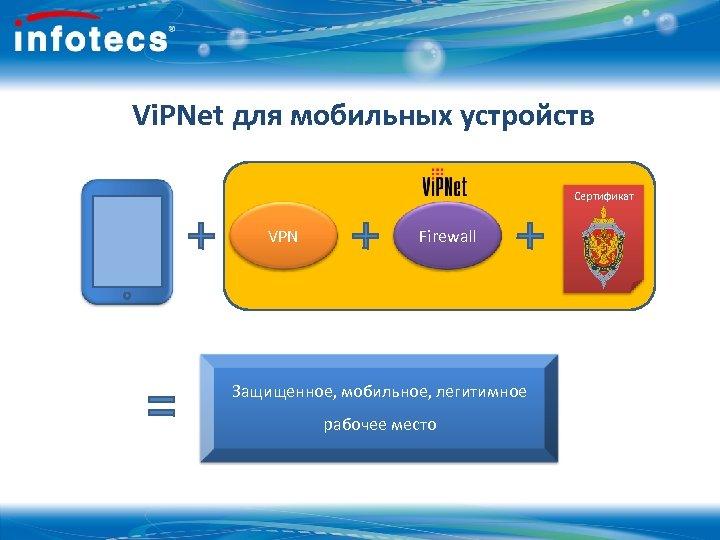 Vi. PNet для мобильных устройств Сертификат VPN Firewall Защищенное, мобильное, легитимное рабочее место