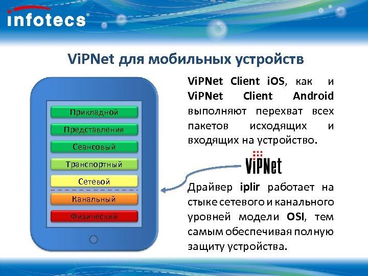 Vi. PNet для мобильных устройств Прикладной Представления Сеансовый Vi. PNet Client i. OS, как