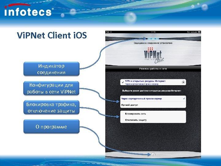 Vi. PNet Client i. OS Индикатор соединения Конфигурации для работы в сети Vi. PNet