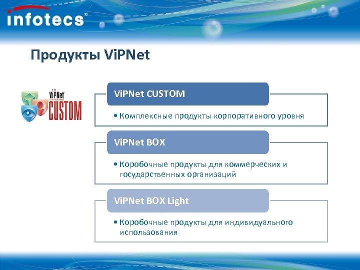 Продукты Vi. PNet CUSTOM • Комплексные продукты корпоративного уровня Vi. PNet BOX • Коробочные