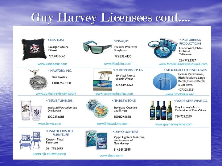 Guy Harvey Licensees cont….