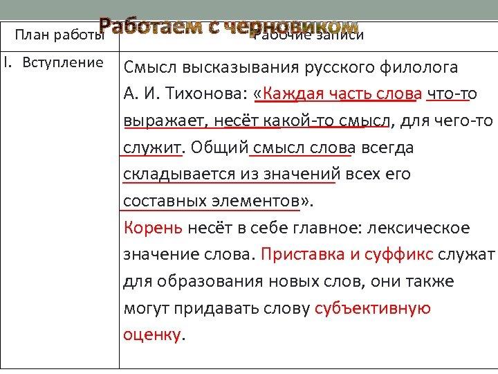 Работаем План работы I. Вступление с черновиком Рабочие записи Смысл высказывания русского филолога А.