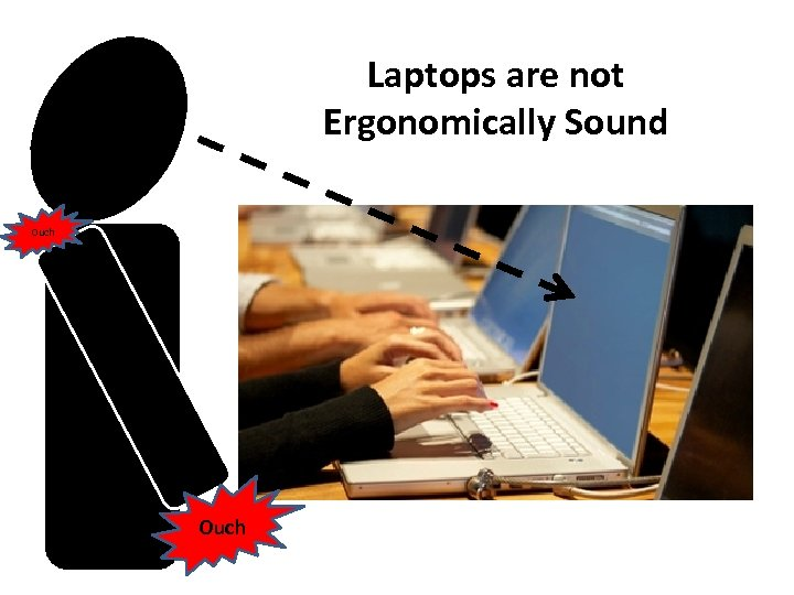 Laptops are not Ergonomically Sound Ouch