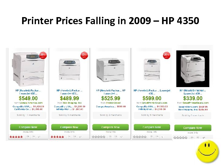 Printer Prices Falling in 2009 – HP 4350