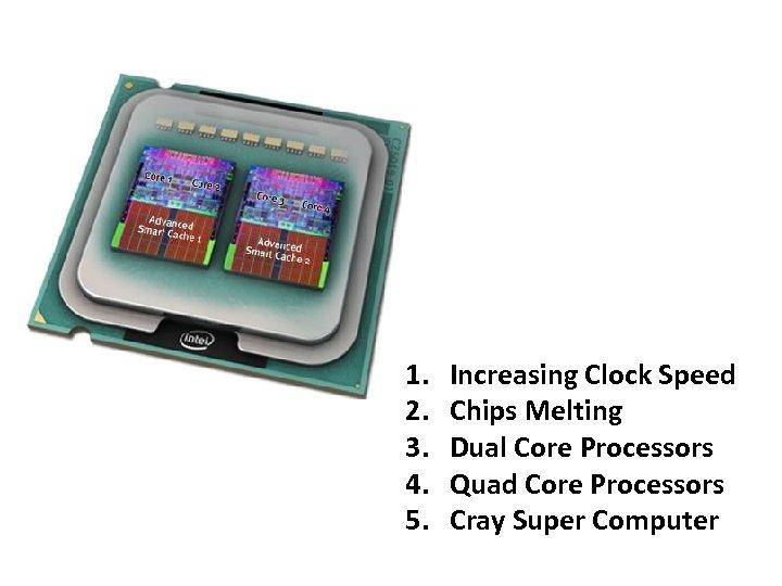 1. 2. 3. 4. 5. Increasing Clock Speed Chips Melting Dual Core Processors Quad