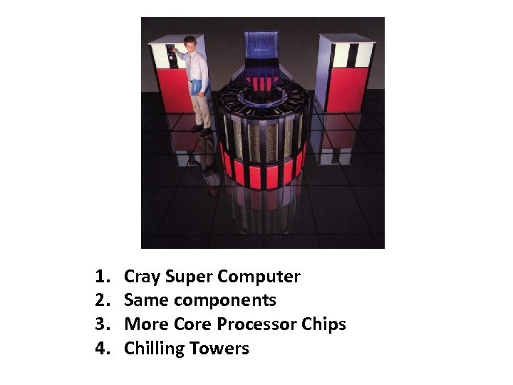 1. 2. 3. 4. Cray Super Computer Same components More Core Processor Chips Chilling