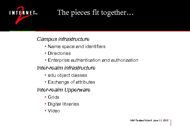 The pieces fit together… Campus infrastructure • Name space and identifiers • Directories •