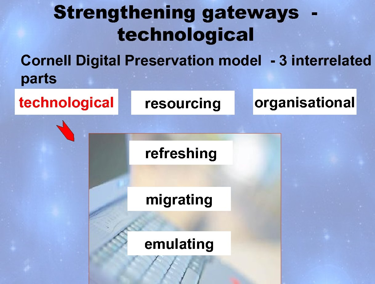 Strengthening gateways technological Cornell Digital Preservation model - 3 interrelated parts technological resourcing refreshing