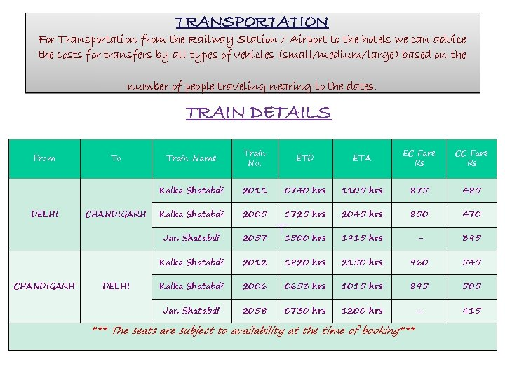 TRANSPORTATION For Transportation from the Railway Station / Airport to the hotels we can