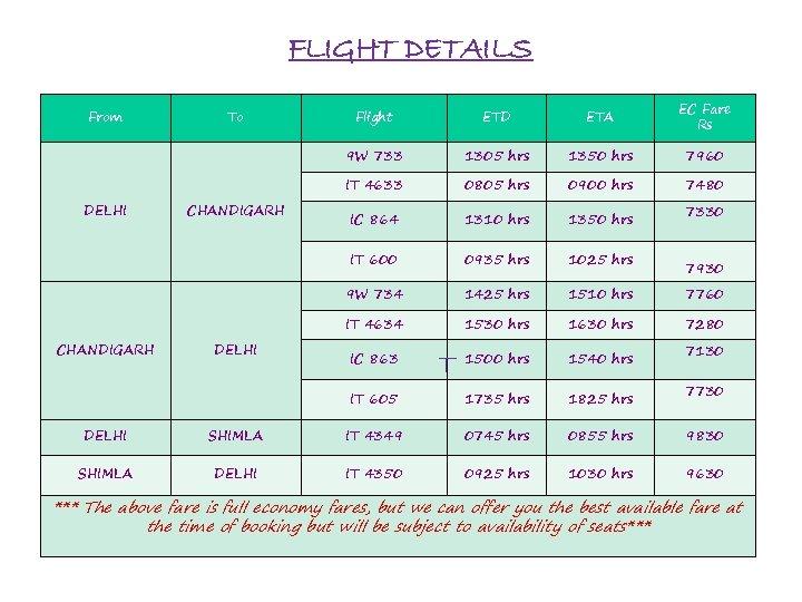 FLIGHT DETAILS 1350 hrs 7960 0805 hrs 0900 hrs 7480 IC 864 1310 hrs