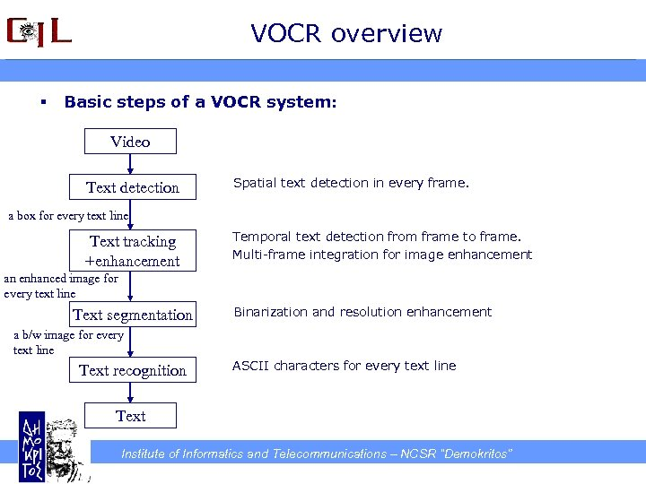 VOCR overview § Basic steps of a VOCR system: Video Text detection Spatial text