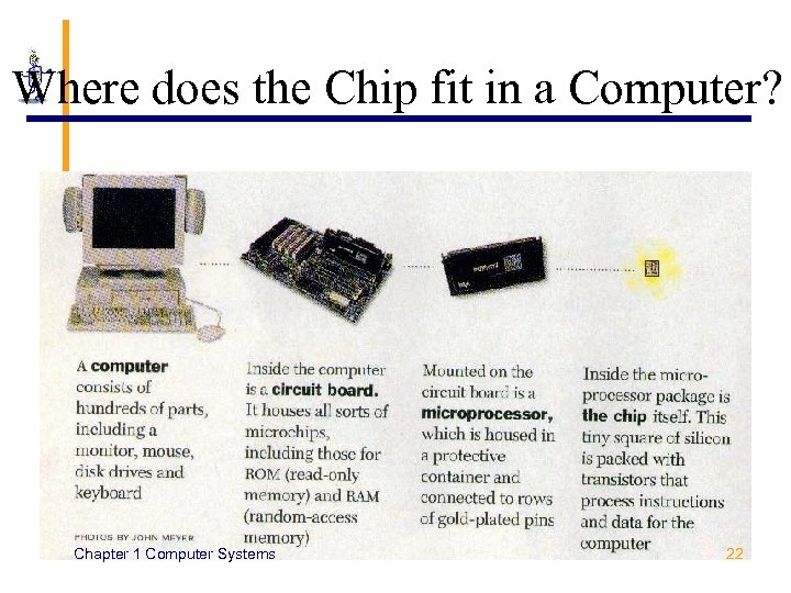 Where does the Chip fit in a Computer? Chapter 1 Computer Systems 22