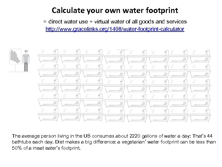 Calculate your own water footprint = direct water use + virtual water of all