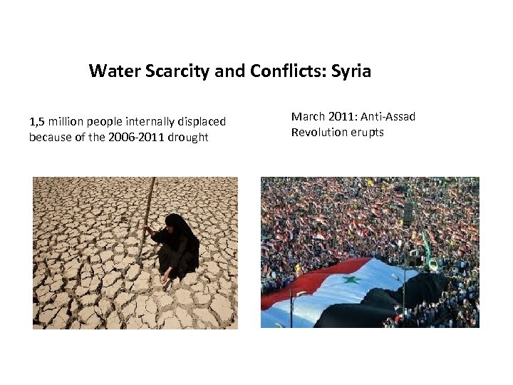 Water Scarcity and Conflicts: Syria 1, 5 million people internally displaced because of the